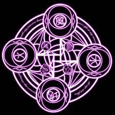 Amarre de amor con el círculo mágico